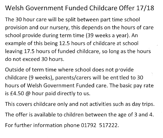 Welsh government funding